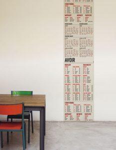 Papier peint «Être et avoir», Collection Watch, Look & Learn